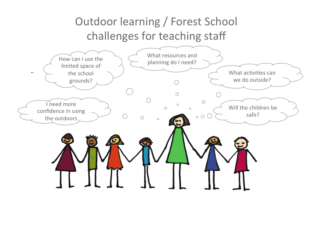 Supporting teaching staff in the outdoors